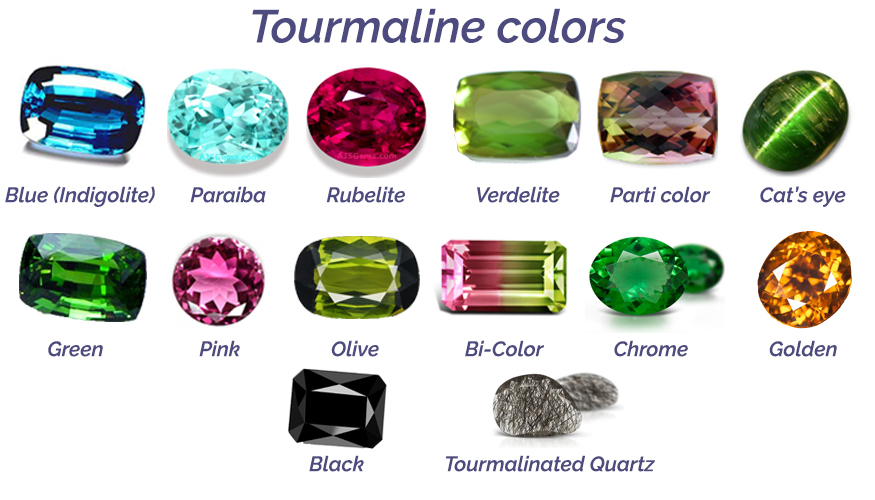 October Birthstone - Tourmaline - Gemme Couture Gemme Couture