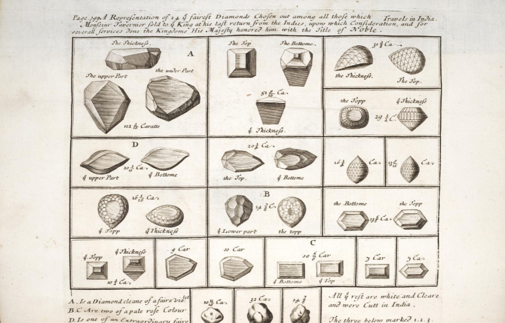 Drawings of famous diamonds from the six voyages of John Baptista Tavernier.